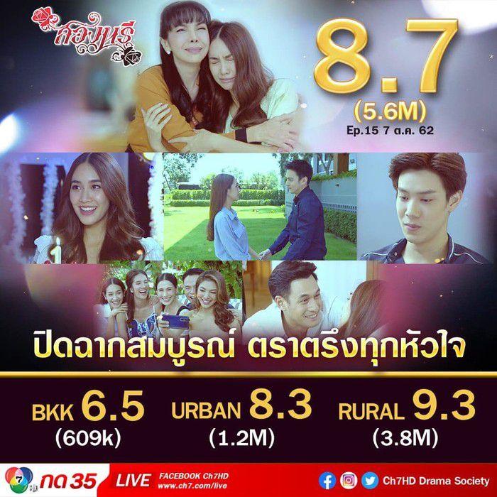 Xếp hạng phim truyền hình Thái Lan trên toàn quốc ngày 7/10/2019 (1)